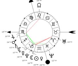 Testez une lunaison interprétée par Astro Popote (astrologie mondiale à « petite » échelle…)