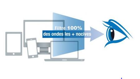Un filtre anti lumière bleue pour ordinateur BlueCat Screen filtre cette lumière à 100 %
